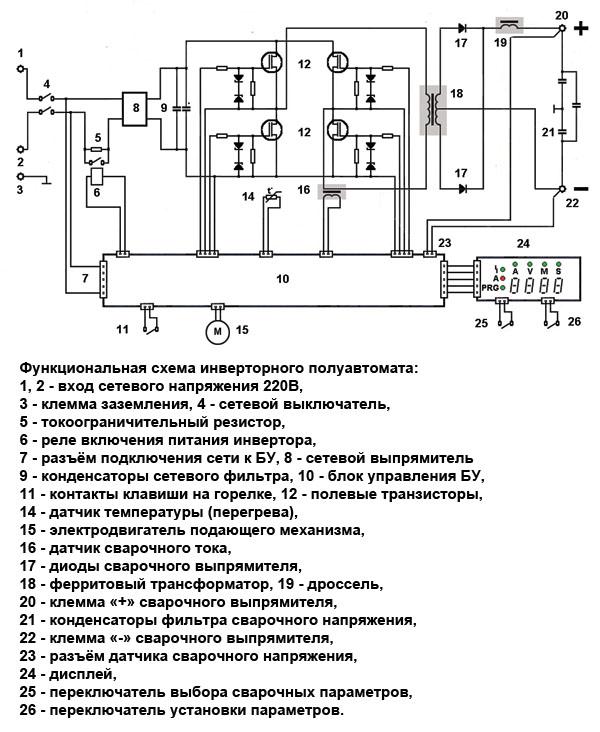 Фильтры инверторы схема