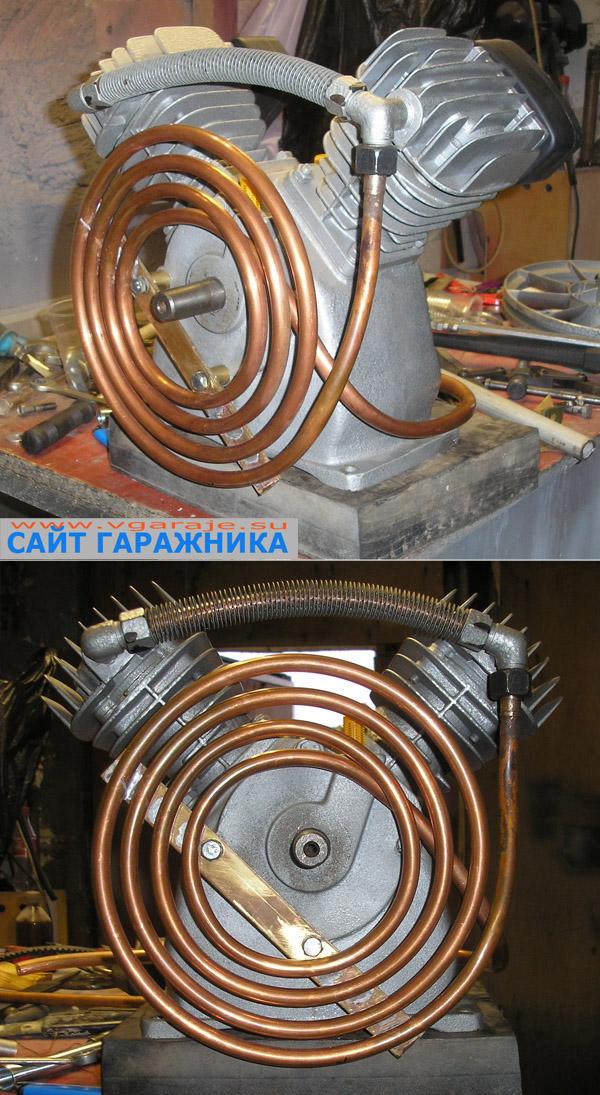 Теплообменник для компрессора Пластинчатый теплообменник Sondex S152 Серов