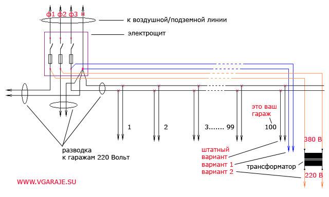 Схема гаражной электросети